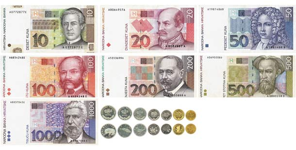 Croatia Currency Exchnage