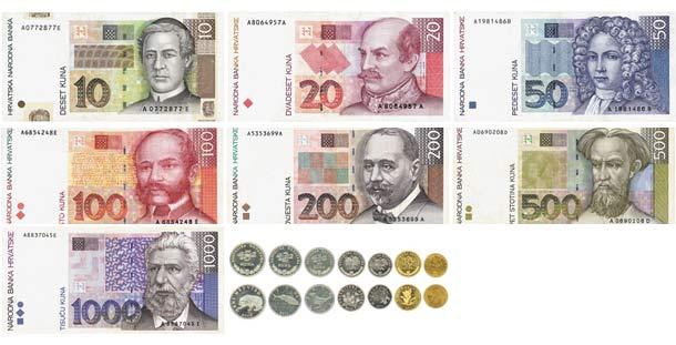 Croatia Currency And Exchange Rates